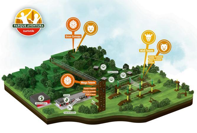Mapa Parque Aventura